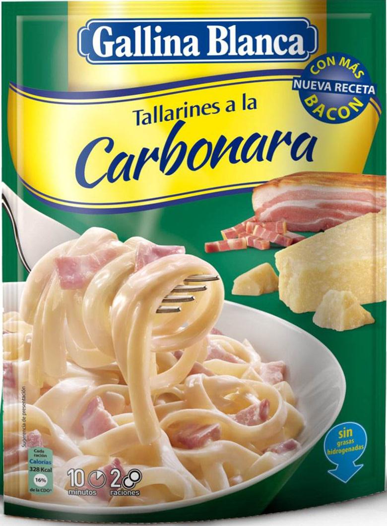 Tallarines a la Carbonara